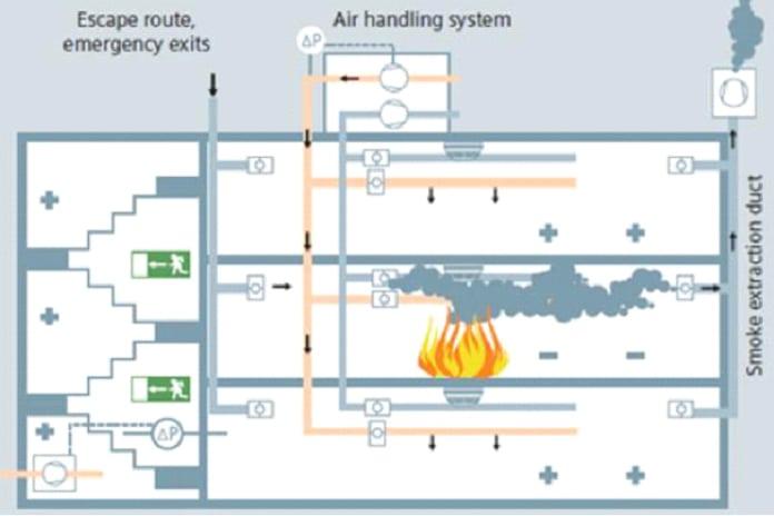 Fire Damper Installation & Certifications